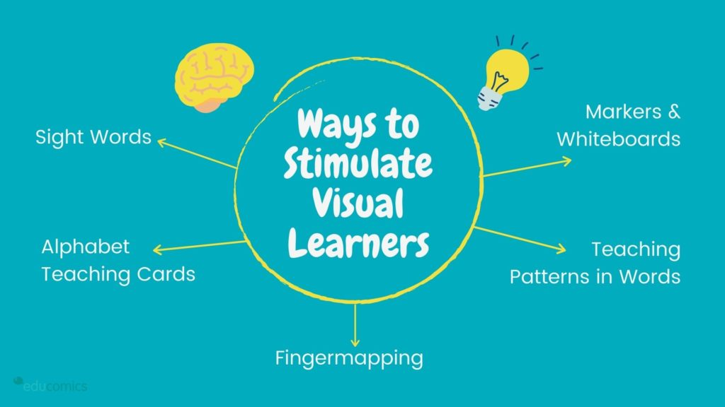 ways to stimulate visual learners